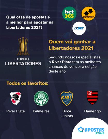 Quem vai ganhar a Libertadores 2021