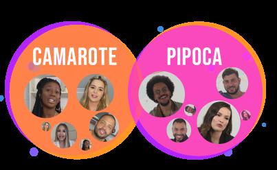 Apostar no Big Brother Brasil