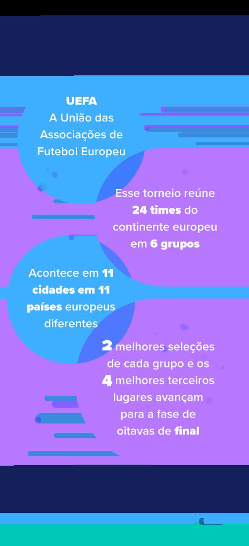 Previsão Euro 2020