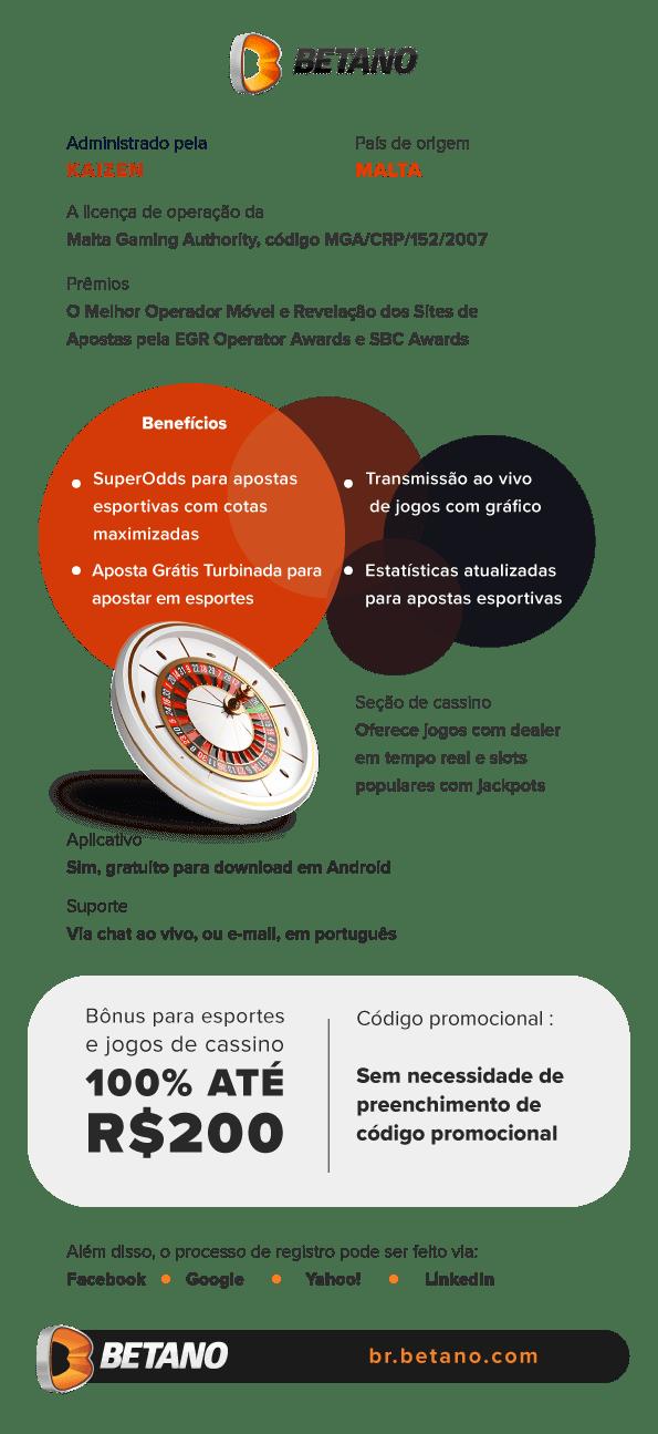 codigo promocional betano